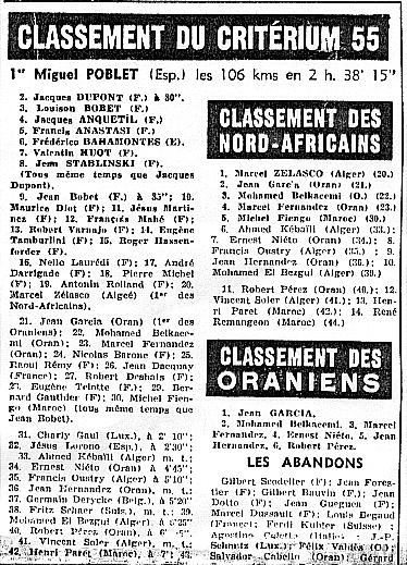 1955_classement