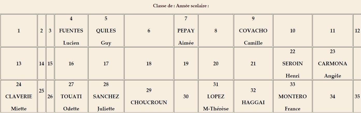 classe_02_tableau