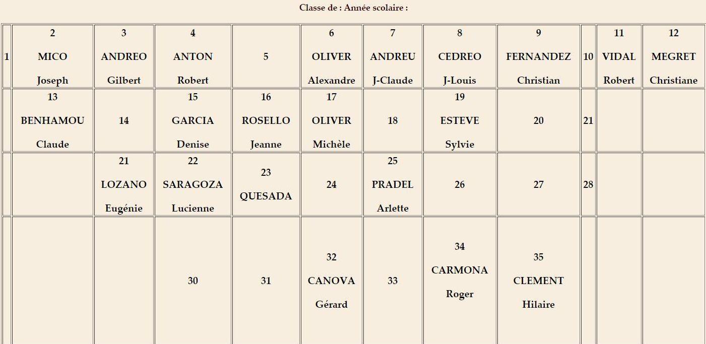 classe_12_tableau