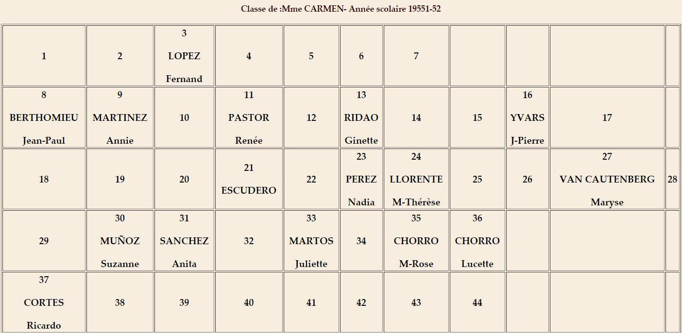 classe_13_tableau