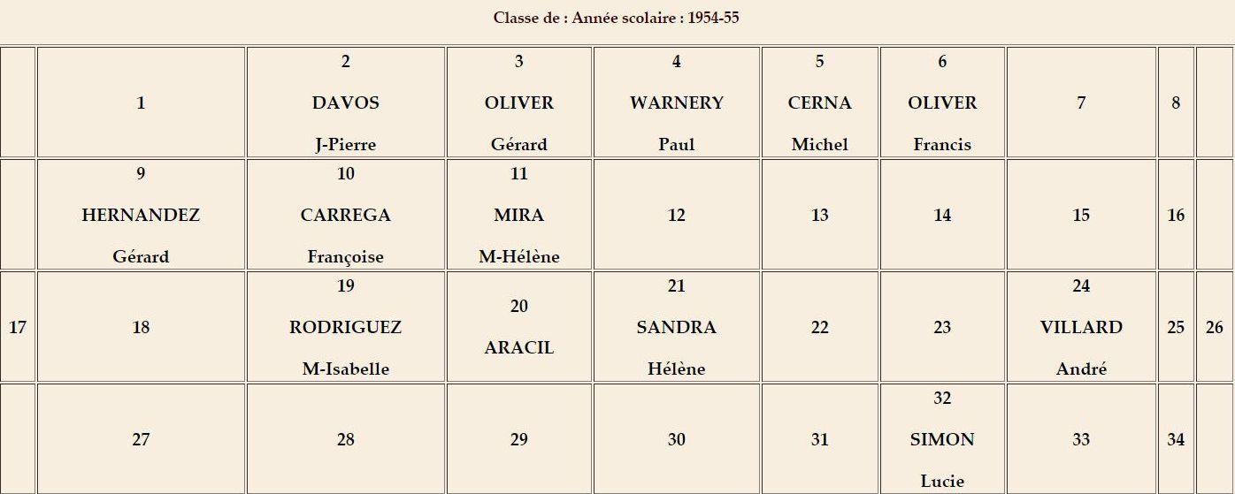 classe_16_tableau