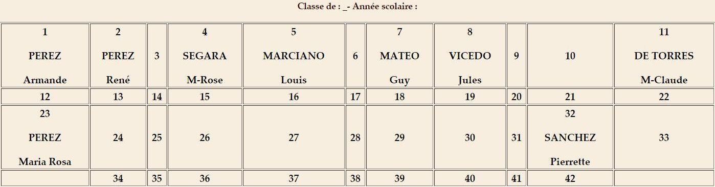 classe_19_tableau