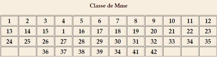 classe_23_tableau