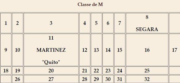 classe_24_tableau
