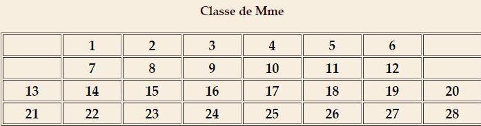 classe_25_tableau